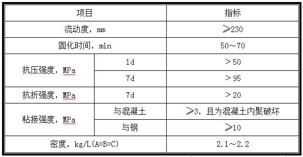 EGM-100环氧灌浆料