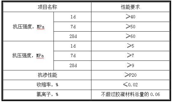 CGM-5无砟轨道抬升专用材料