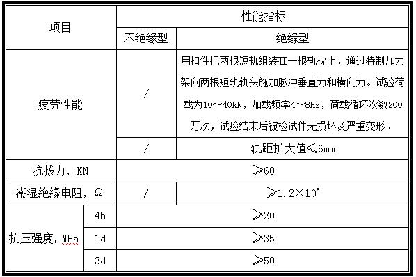 CGM-320B道钉锚固剂