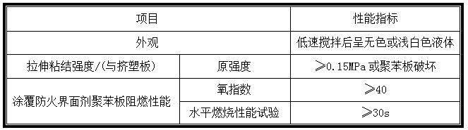 H-304<a href='https://www.macbo.cn/products/minjian/353.html' target='_blank'><u>防火阻燃界面剂</u></a>