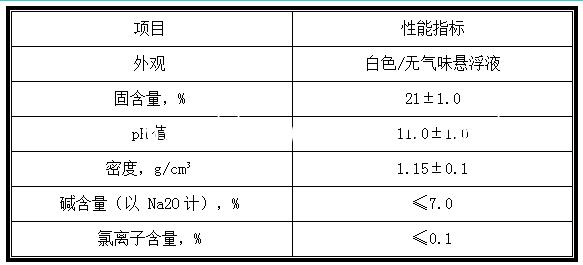 <a href='https://www.macbo.cn/products/minjian/437.html' target='_blank'><u>砼超强核晶粉早强剂</u></a>
